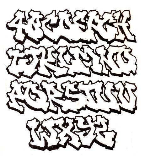 Pin En Graffitis