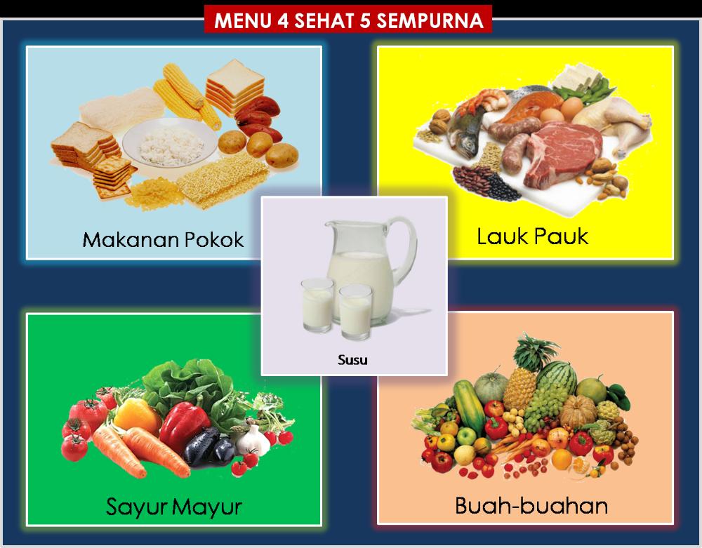 Menu Makanan Seimbang 4 Sehat 5 Sempurna (Dengan gambar