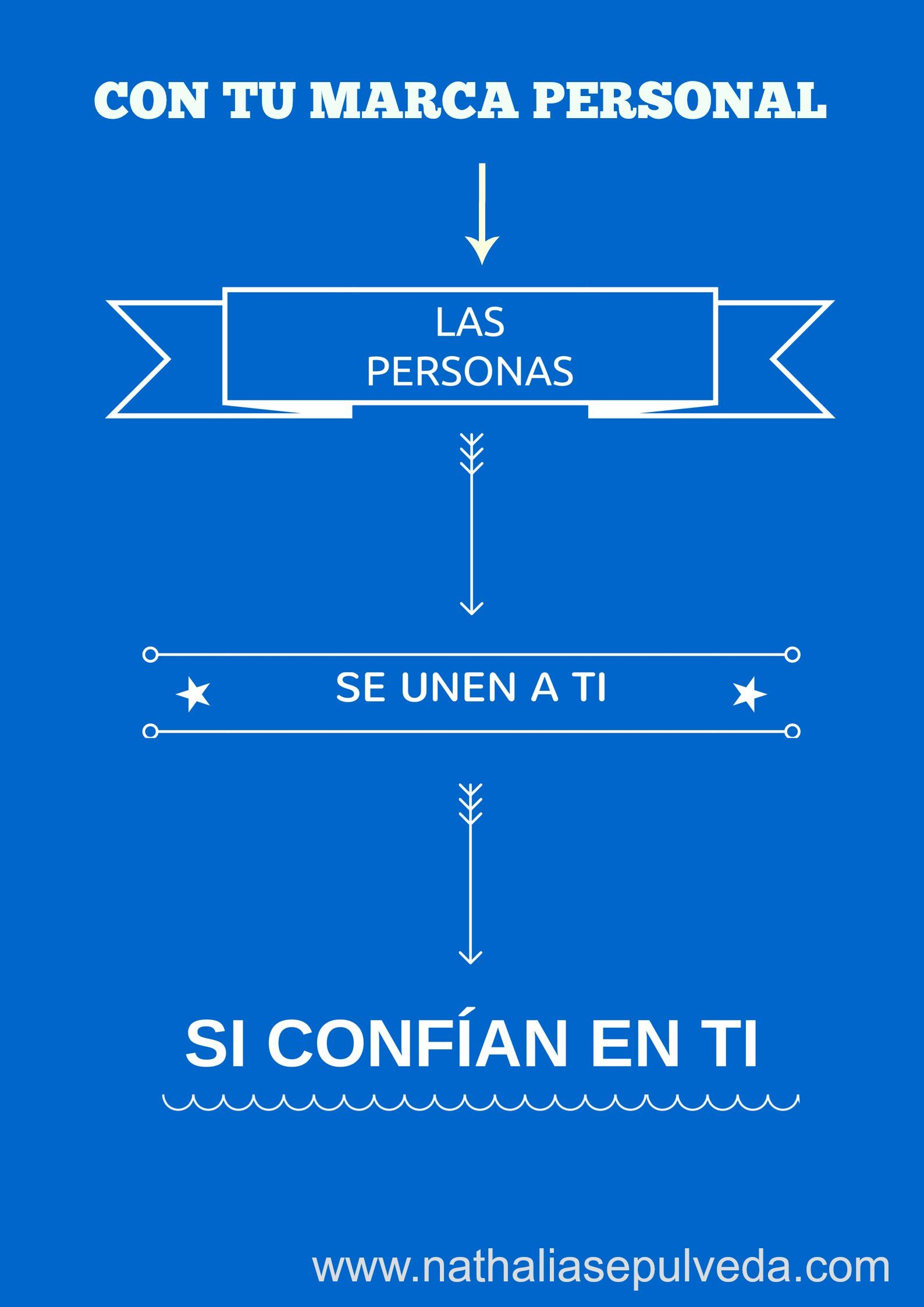 Las personas se unen a personas no a compañias, por lo tanto es necesario cuidar lo que decimos y hacemos de eso depende nuestra imagen.   Si deseas recibir mas información sobre marketing online, y Marketing Multinivel suscribete COMPLETAMENTE GRATIS. bit.ly/1kmXuRH  #MarcaPersonal #MarketingOnline #NegociosOnline #MarketingMultinivel