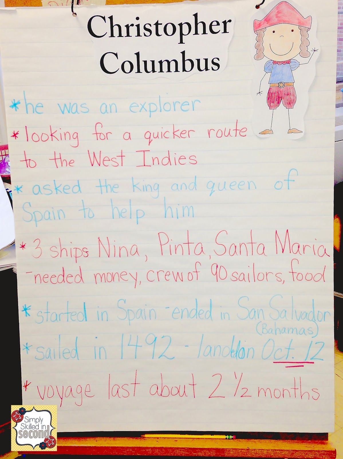 Ahoy Columbus Day Activities