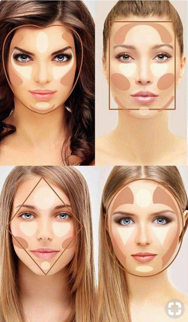 Https Valdigo Com Foundation Makeup Tips Corrective Makeup Using