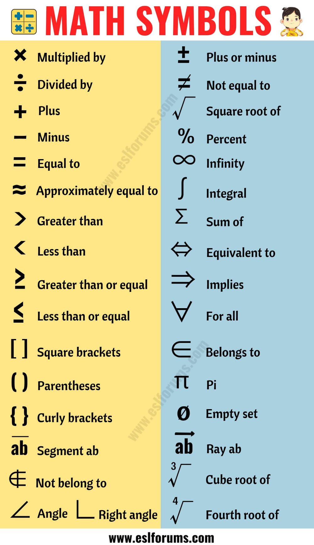 Math Symbols List Of 35 Useful Mathematical Symbols And Their