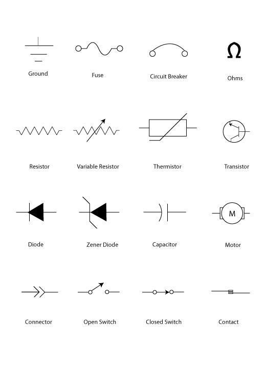 Chart of Electrical & Electronic Symbols | Electrical | Pinterest ...