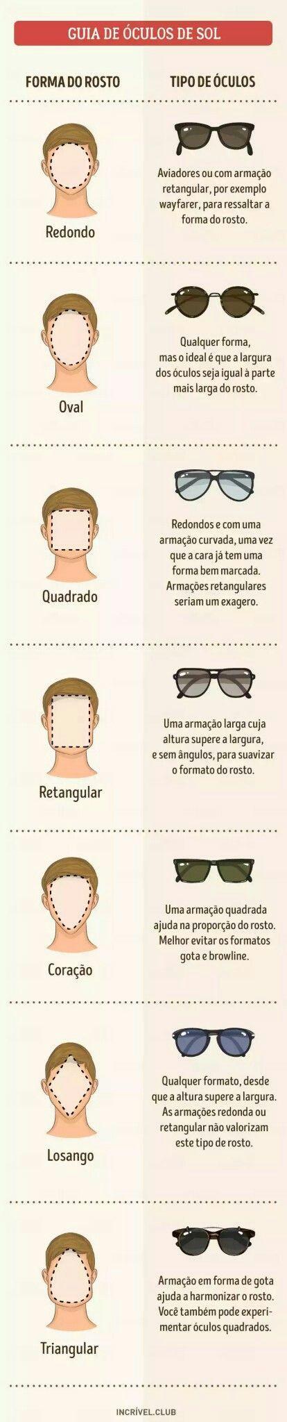 Formato de oculos para cada tipo de rosto masculino