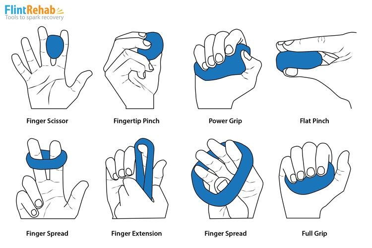 Effective Hand Therapy Putty Exercises + Free PDF