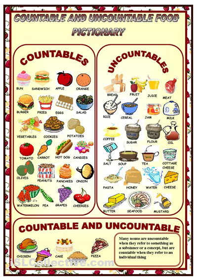 COUNTABLES - UNCOUNTABLES- PICTIONARY worksheet - Free ESL ...