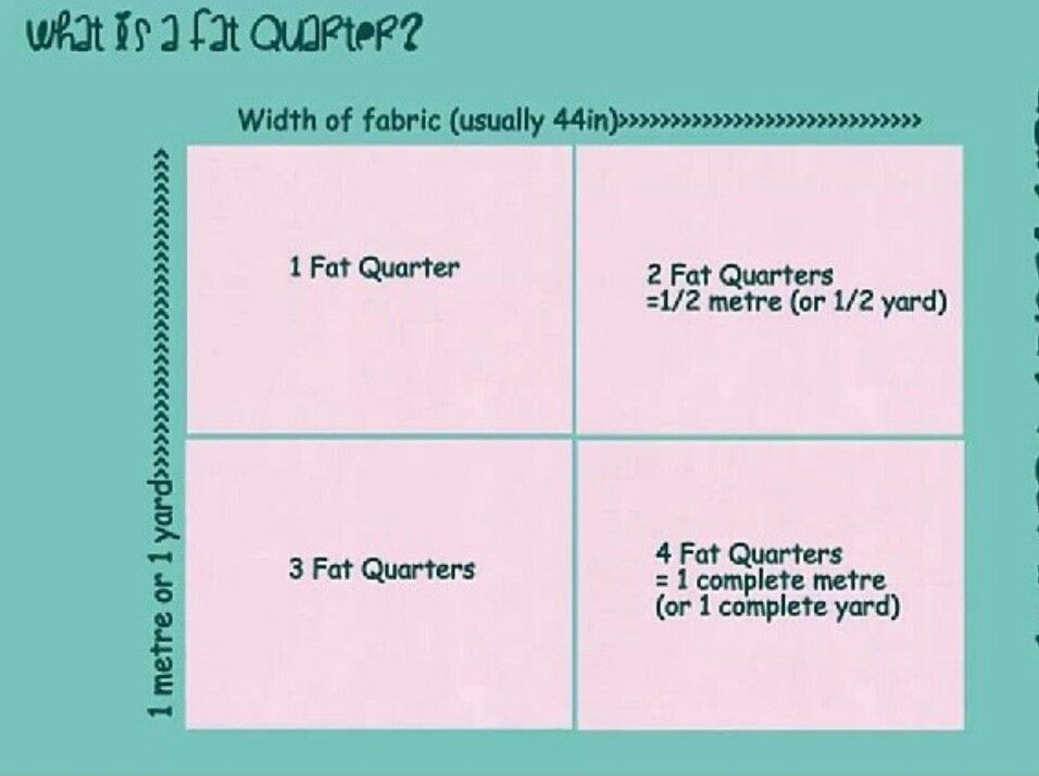 How Many Fat Quarters In A Metreyard Of Fabric Quilts