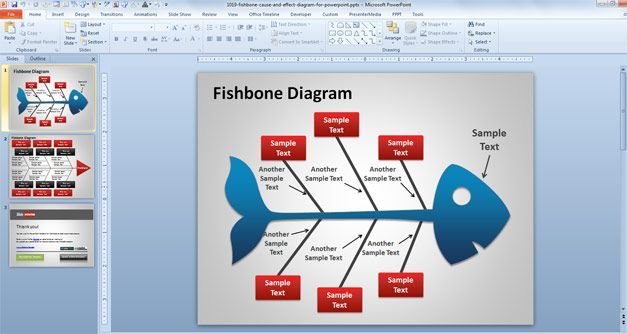 Free Fishbone Diagram Template Powerpoint Fishbone Cause And Effect