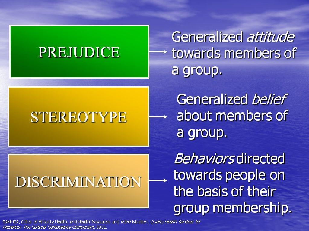Cultural Diversity Training Powerpoints Cultural