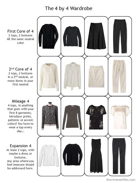 How to Build a Capsule Wardrobe in Black and Beige: 1 Piece at a Time - The Vivienne Files