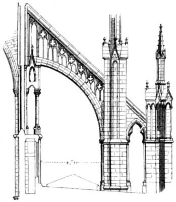 Explore Flying Buttress Renaissance Architecture And More