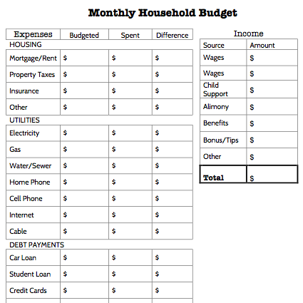 Your Step Guide To Making A Personal Budget  Monthly Budget