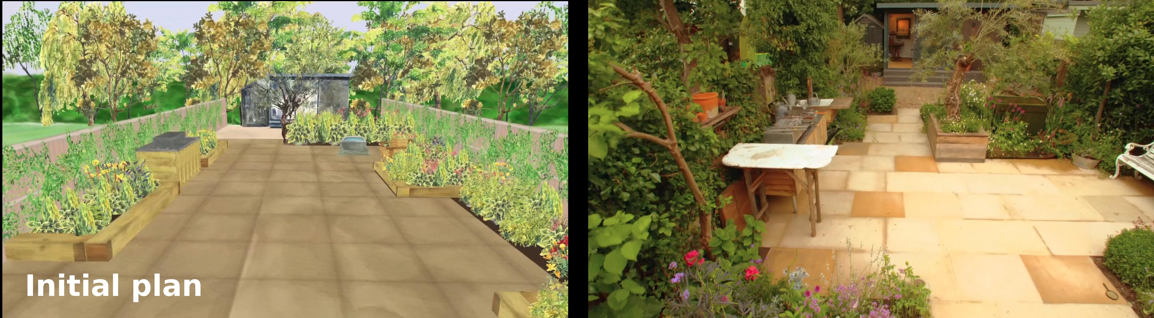 Big Dreams, Small Spaces - Italian Garden plan by Monty Don next to ...