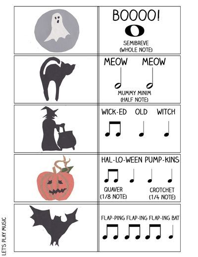 Halloween Songs For Kids | Rhythm games, Music classroom and Learning