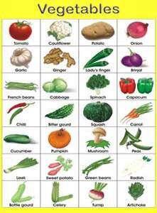 Vegetables Names Bing Images Kinds Of Vegetables Vegetables