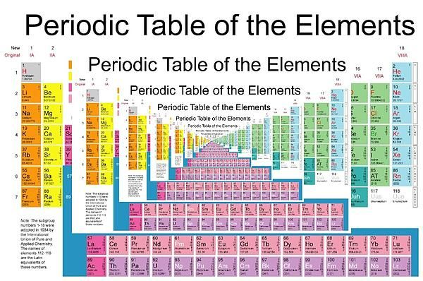 Periodic Table Of The Elements Canvas Print Canvas Art By Dan