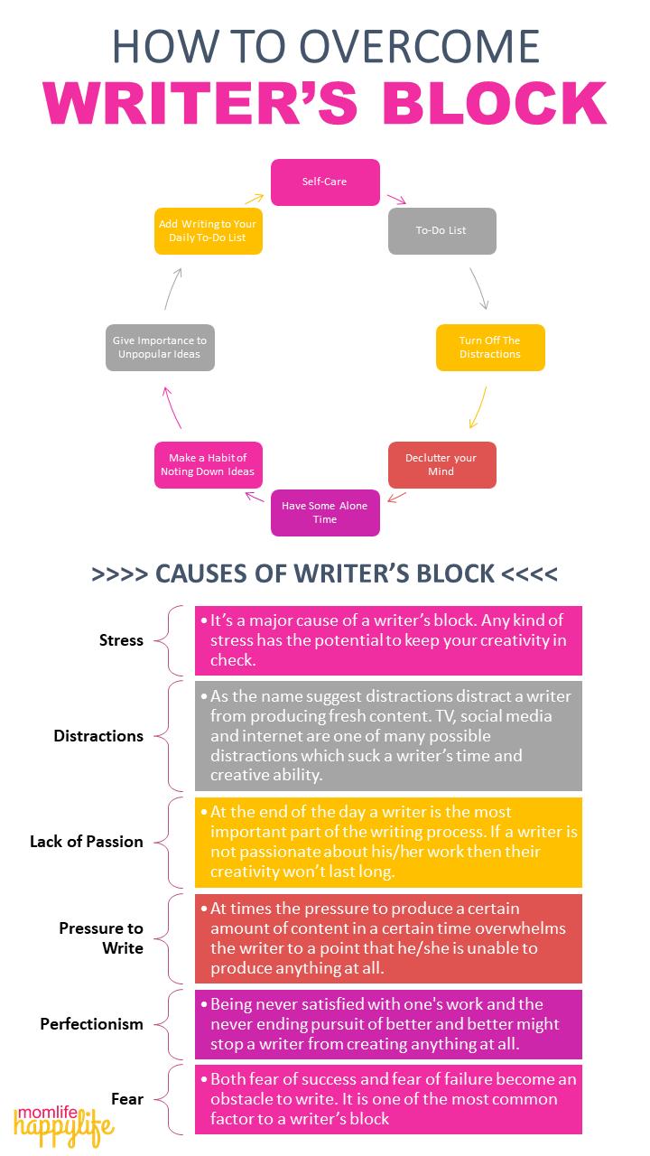 Inclusion in education essay
