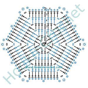 Hexagon crochet chart pattern created using the hookincrochet hexagon crochet chart pattern created using the hookincrochet crochet symbols font software ccuart Choice Image