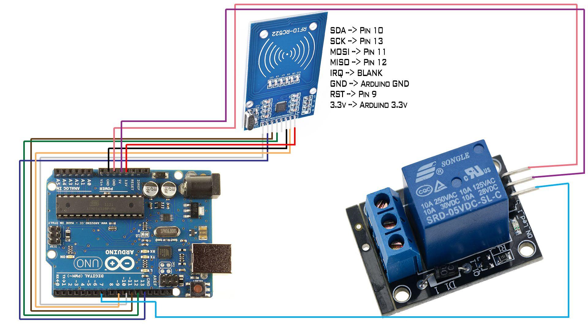Visual Diagram 517kceshx2 Arduino Arduino Projects Coding