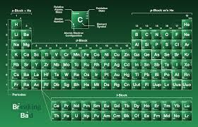 behind the scenes makingofs breaking bad has 62 episodes the 62nd element on the periodic table is samarium which is used to treat lung cancer