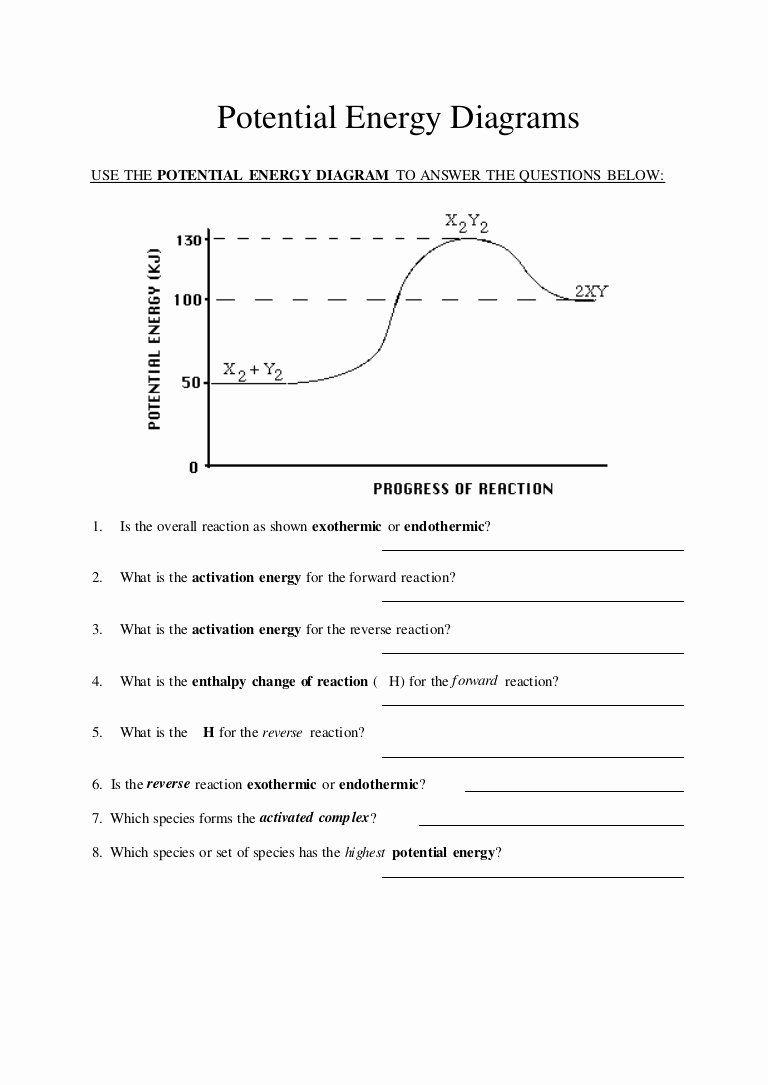 Potential Versus Kinetic Energy Worksheet Inspirational Potential Energy Diagram Worksheet 2 Kinetic Energy Graphing Quadratics Kinetic Energy Lesson