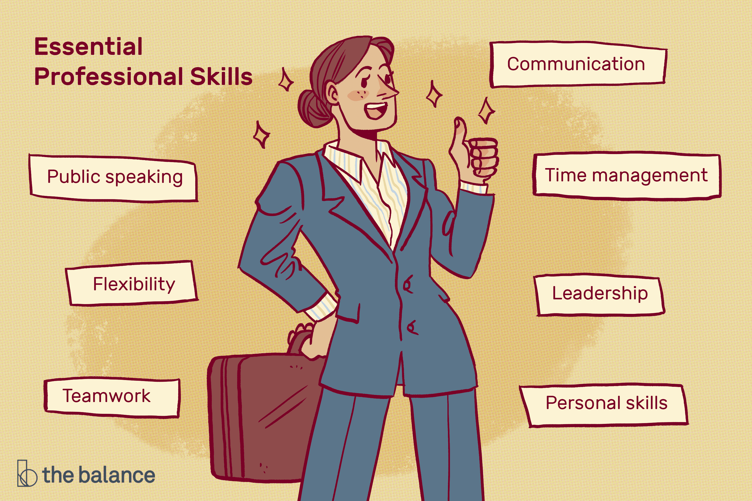 Top Professional Skills That Employers Look For In Candidates For Employment With Descriptions And Examples Employability Skills Interview Skills Career Coach