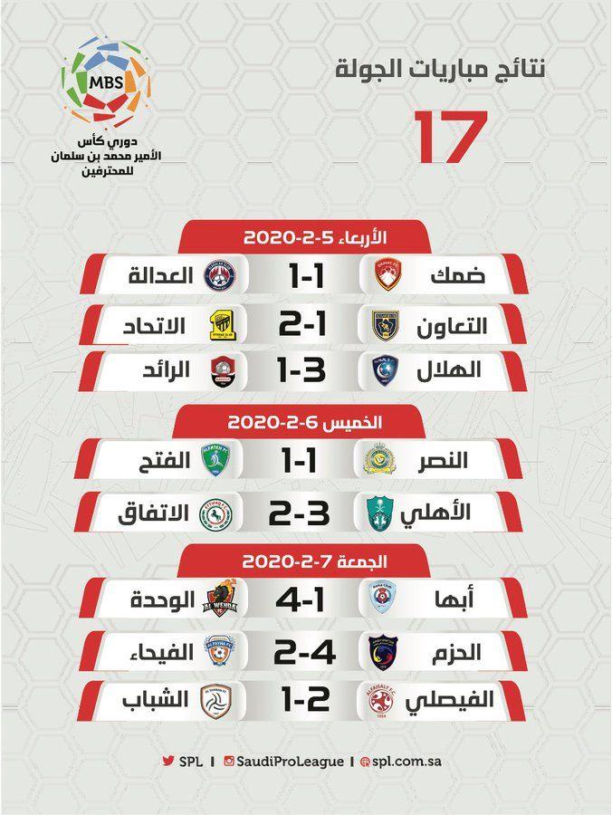 جدول ترتيب الدوري السعودي بعد نهاية الجولة السابعة عشرة بتاريخ 7 2 2020