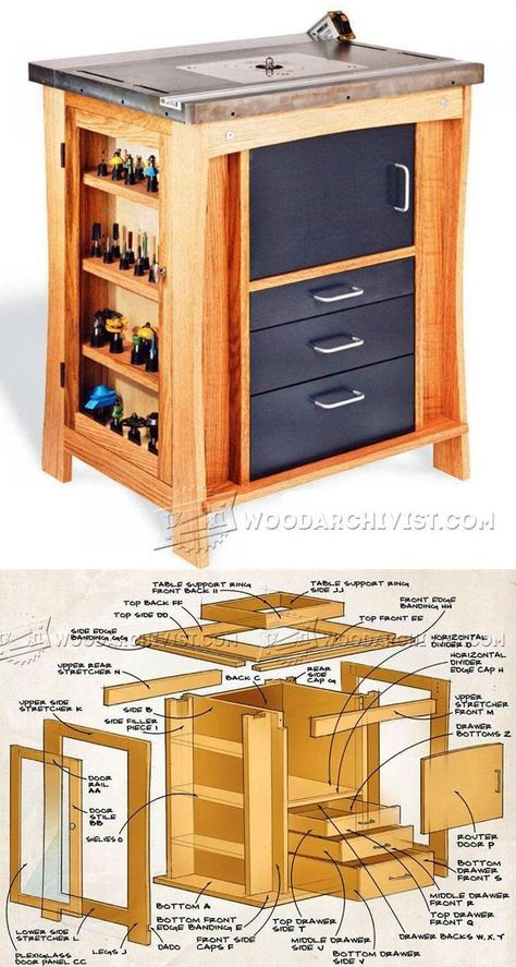 Router Work Station Plan - Router Tips, Jigs and Fixtures