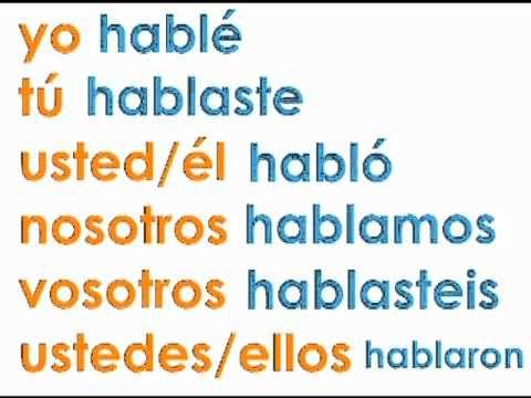 Tips for Conjugating the Spanish Preterite Tense - YouTube ...