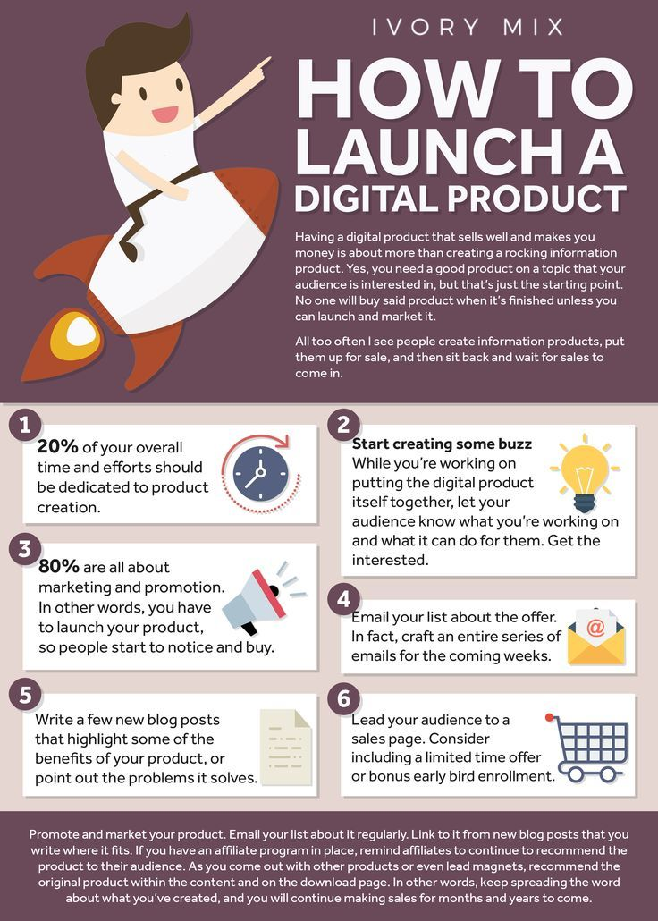 How To Launch A Digital Product Marketing Courses Create Digital Product Product Launch