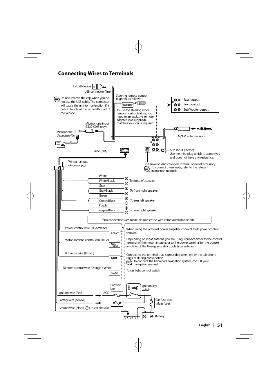 Kenwood Kdc 252u Wiring Harness Diagram