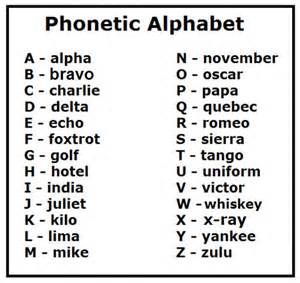 photo regarding Printable Phonetic Alphabet called Printable Phonetic Alphabet - Bing photos Space Alphabet