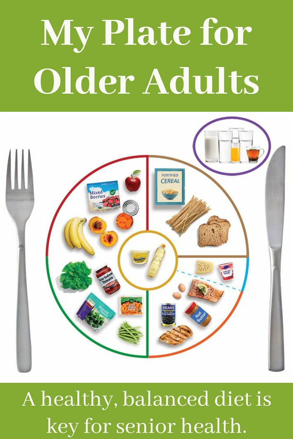 Pin on Nutrition Tips for Aging Parents