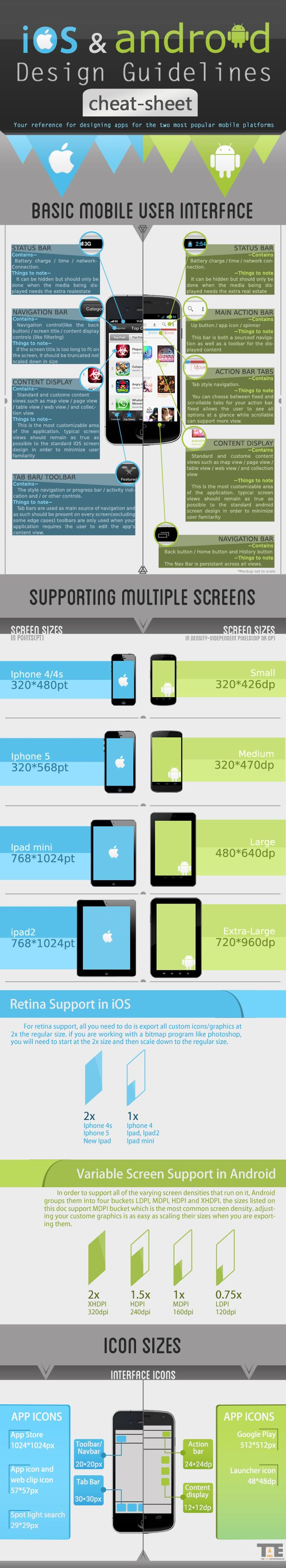 Ios Android Design Guidelines Cheat Sheet Infographic Android Design Android Design Guidelines Design Guidelines