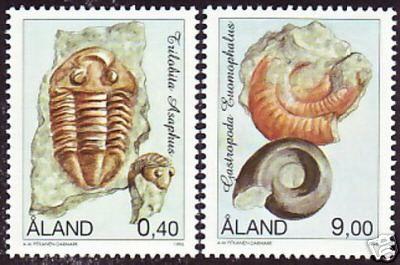 Aland Finland 1996
