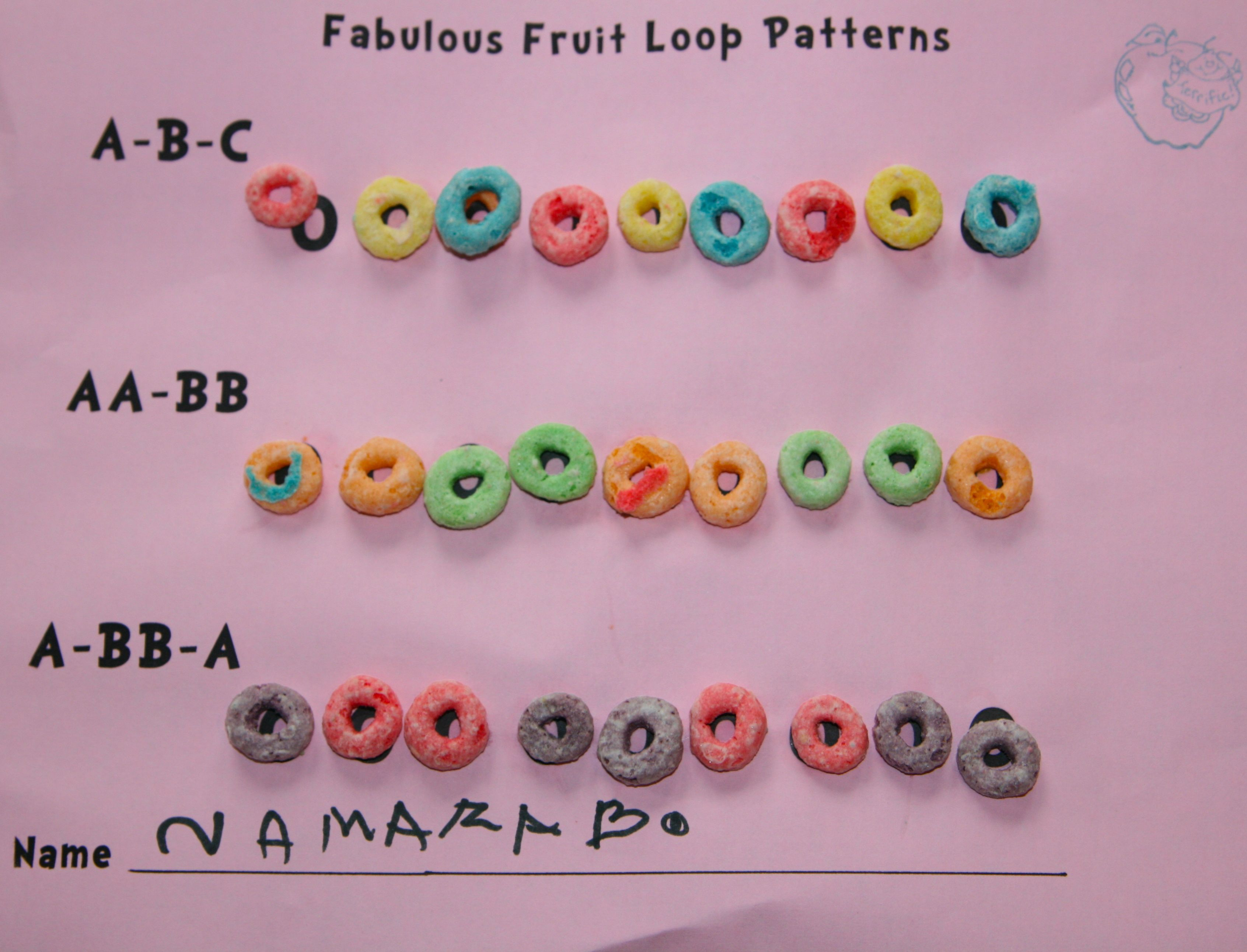 Fruit Loops For Learning Rhyme Schemes In Poetry Maybe A Little Young For My 8th Graders But