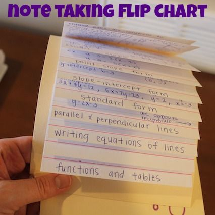 example of a flip chart: How to make a linear equations flip chart flipping chart and note