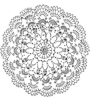 Circular Motif Crochet Diagram Free Pinterest Crochet Circles