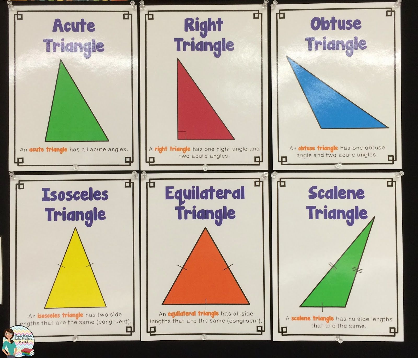 types of triangles - HD1600×1373