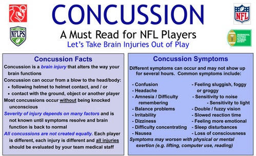 american football concussions essay Concussions on the athletic field 3 pages 661 words february 2015 saved essays save your essays here so you can locate them quickly.