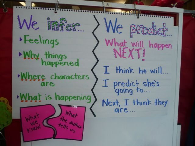 Anchor chart to help kids tell the difference between inferences pieces in  puzzle make an inference and predictions also making activities books use first rh pinterest