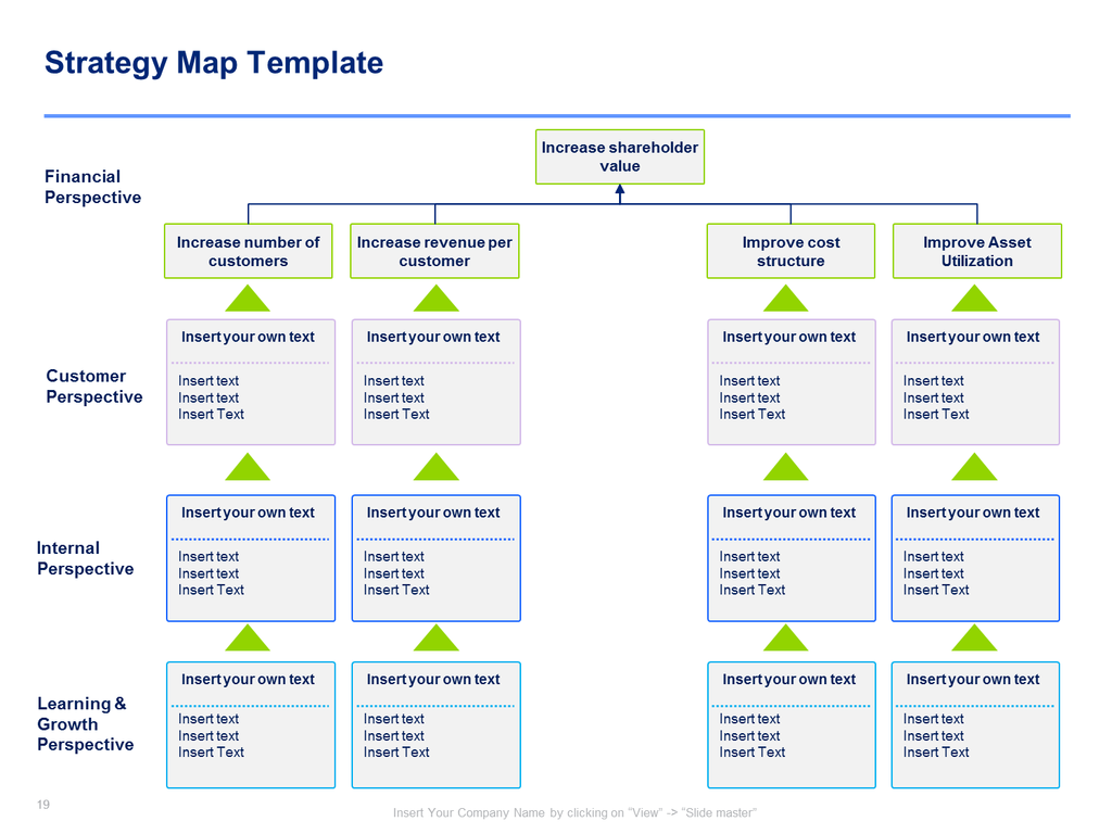 Strategic Plan Template (With images) Strategy map