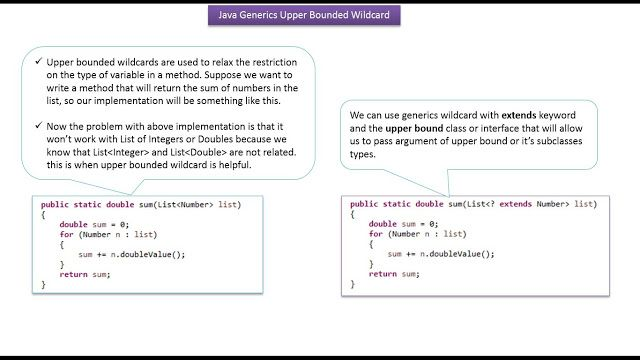 Java Tutorial: Generics in java | Java Generics [Upper bounded