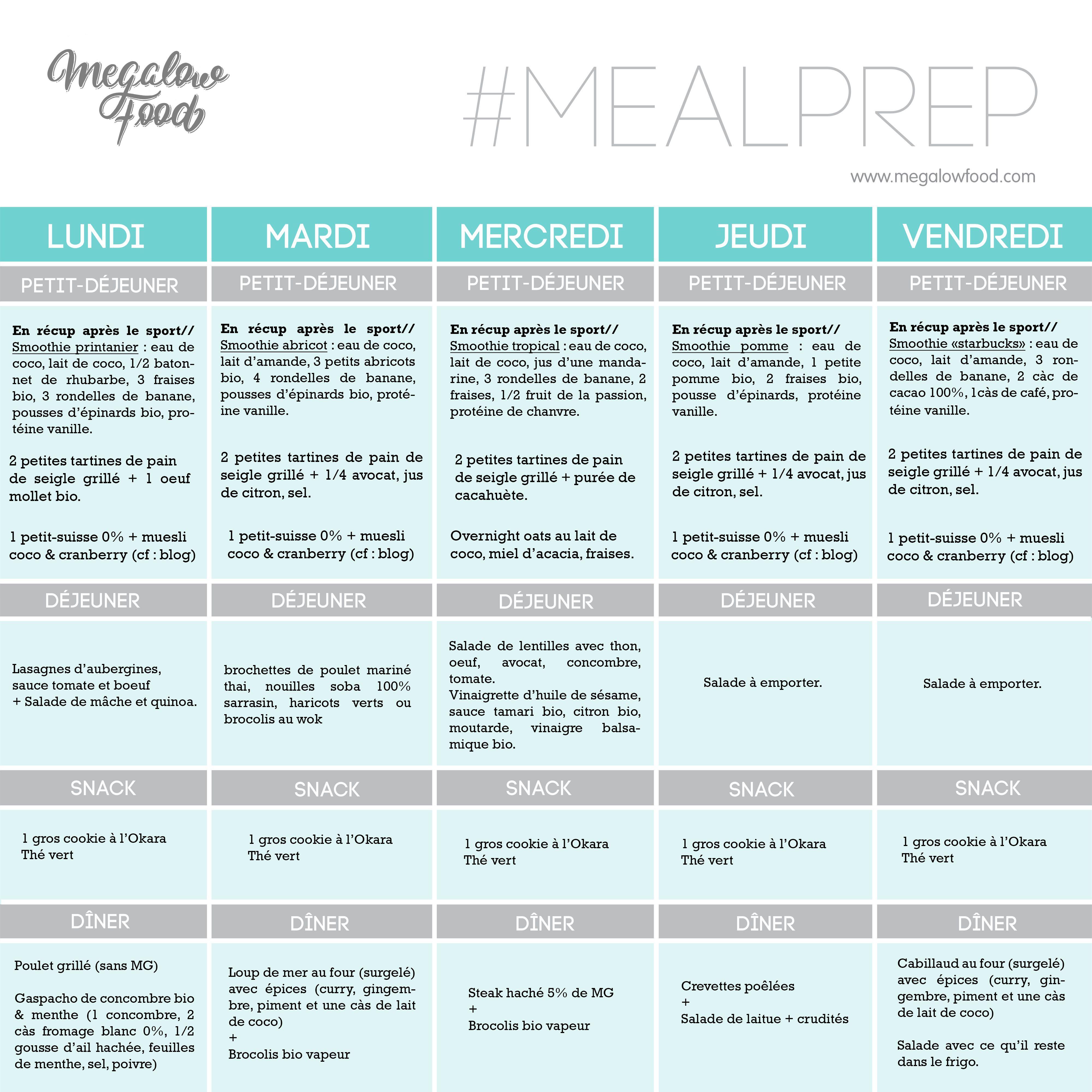one week of healthy lowcarb meal plan une semaine de repas sains et ig bas megalowfood bien. Black Bedroom Furniture Sets. Home Design Ideas