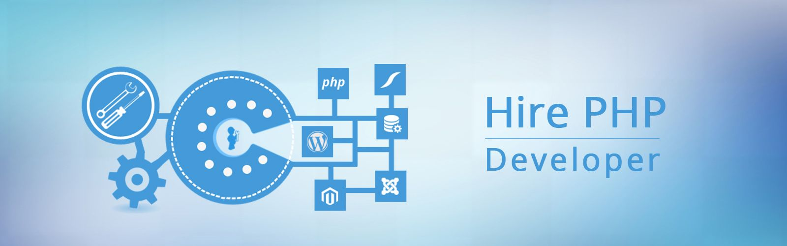 Hire Php Developers Top Php Companies Seo Services Company Web Development Company Web Development