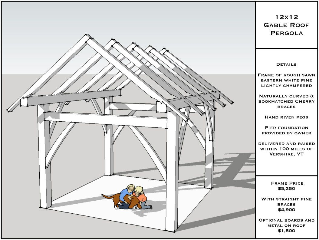 Vermont Timber Frames   Homes, Barns, Additions   TimberHomes LLC ...