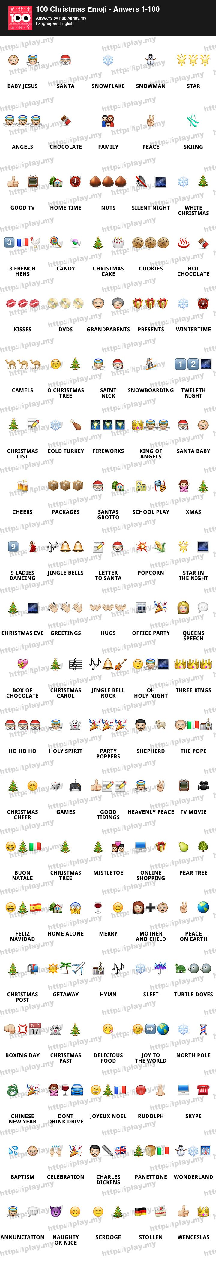 Christmas Is Coming Today We Will Share Out The Answers For 100 Christmas Emoji If Emoji Quiz Is Your Favorite Then You Emoji Answers Emoji Quiz Emoji Words