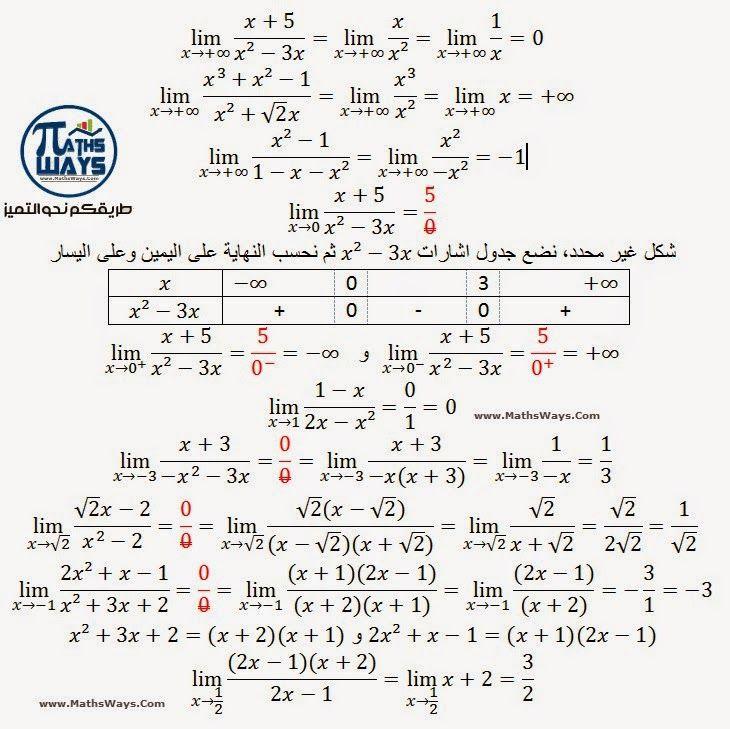 الرياضيات لكل المستويات تصحيح تمرين مقترح حول حساب نهاية دالة جذرية Math Math Equations