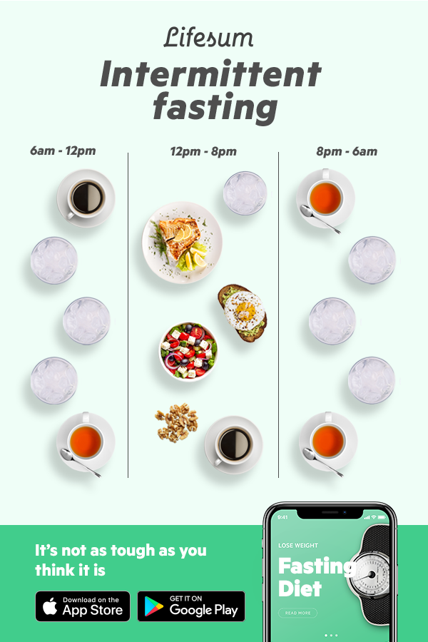 Weekly Intermittent fasting meal plans. Easy food tracking