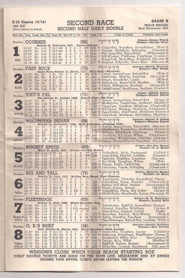Image Result For 1930s Racing Form